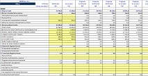 prognoza-finansowa-professional-bilans_m