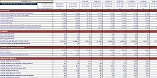 prognoza-finansowa-professional-wskazniki_m